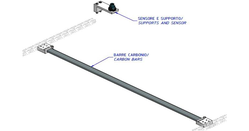 ZF010122 - Substituição das barras de embalagem com um modelo de carbono